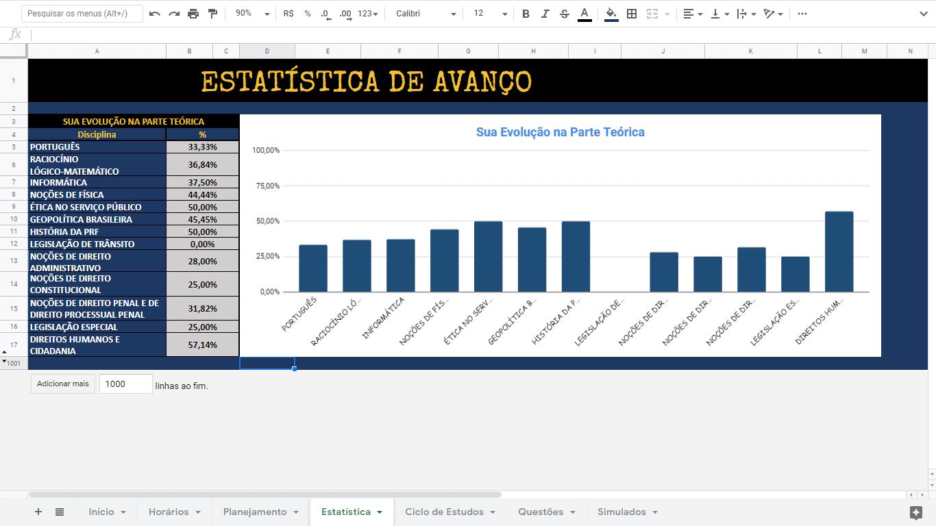 Planilha Guia PRF